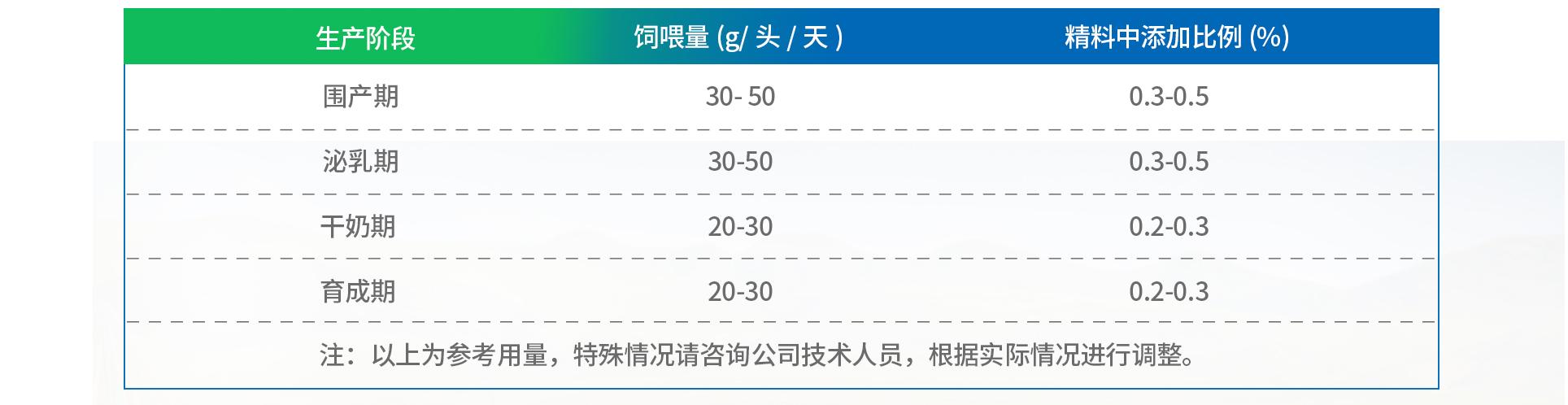 奕多灵--高活性酵母培养物(初稿)_14.jpg